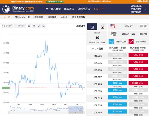 バイナリードットコム【Binary.com】デモ取引