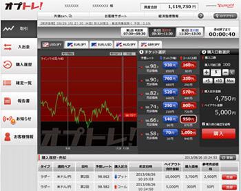 Binary options demo trading contest