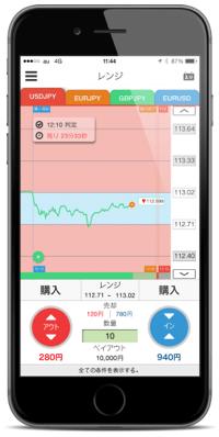スマホアプリでレンジ or ワンタッチ