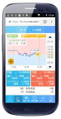 FXプライムbyGMO「選べる外為オプション」Android対応バイナリーオプション・スマホアプリ徹底特集