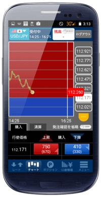 ヒロセ通商「LION BO」Android対応バイナリーオプション・スマホツール徹底特集