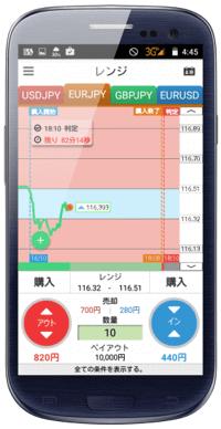 トレイダーズ証券「みんなのオプション」Android対応バイナリーオプション・スマホツール徹底特集
