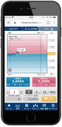 バイトレ iPhone対応スマホツール徹底特集/FXトレード・フィナンシャル
