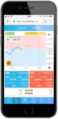 選べる外為オプション iPhone対応スマホツール徹底特集/FXプライムbyGMO