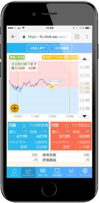 外為オプション「iClick外為OP」iPhone対応Webアプリ