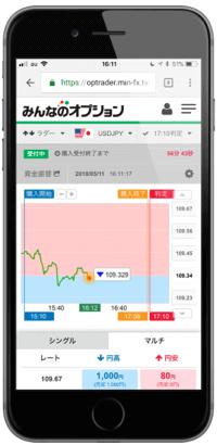 みんなのオプション「オプショントレーダー」iPhone対応スマホツール徹底特集/トレイダーズ証券