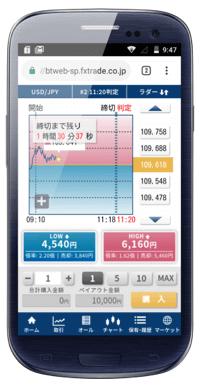 FXトレード・フィナンシャル「バイトレ」Android対応バイナリーオプション・スマホアプリ徹底特集