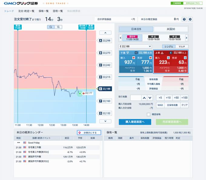 GMOクリック証券株価指数のバイナリーオプションの取引画面(デモ)