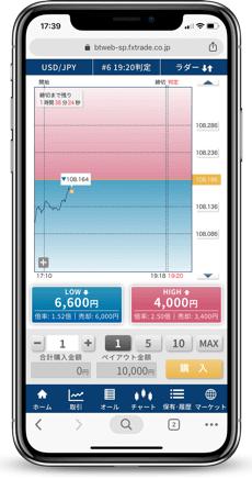 ゴールデンウェイ・ジャパン「バイトレ」iPhone対応バイナリーオプション・スマホアプリ徹底特集