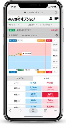 トレイダーズ証券「みんなのオプション」iPhone対応バイナリーオプション・スマホツール徹底特集