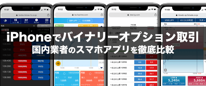 iPhone(アイフォン)でバイナリーオプション取引