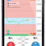レンジ・ワンタッチ形式のFXバイナリーオプション取引をスマホでも!
