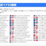 スウェーデンクローナ/円を扱っているFX業者