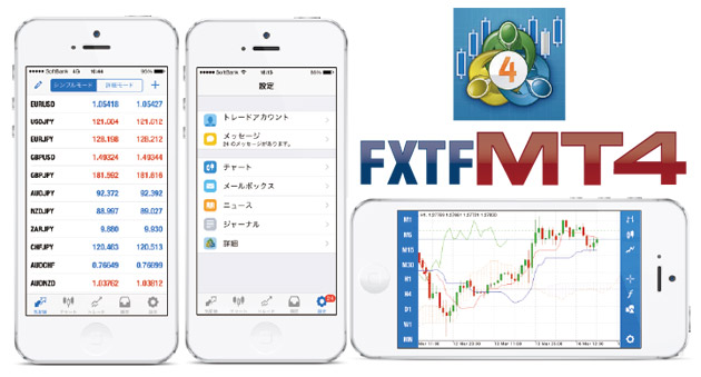 FXTF MT4 iPhoneアプリ