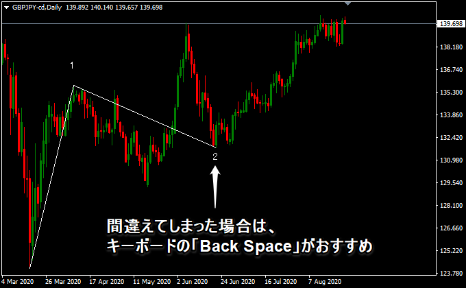 Back Spaceは便利