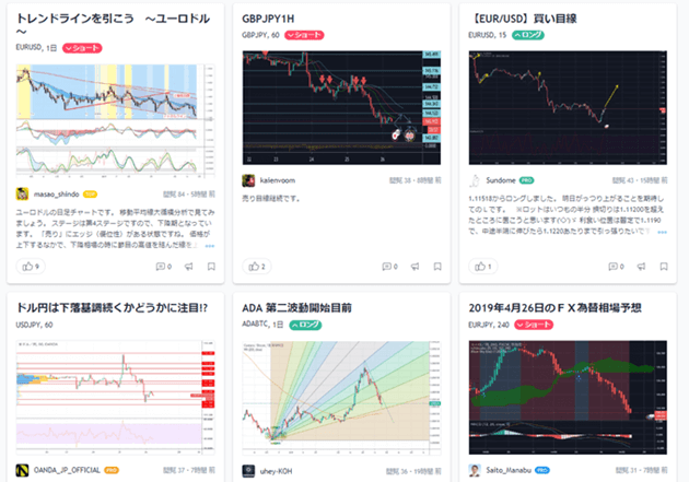 tradingview_half_fare