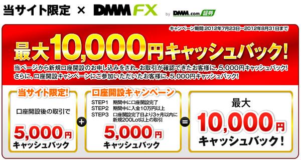 DMM FXタイアップキャンペーン