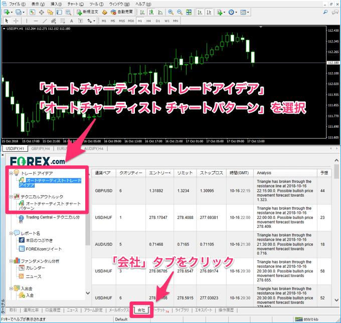 FOREX.com(フォレックス・ドットコム)「メタトレーダー4(MT4)」