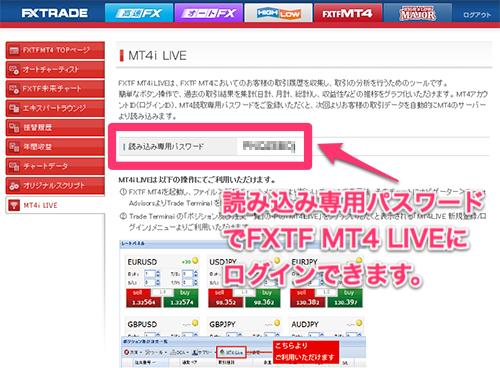 FXTF MT4i LIVEのMT4読込専用パスワード