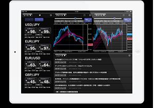 アイネットFXのiPadアプリ