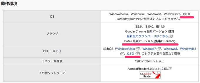 トライオートFXはMac OS Xも動作環境