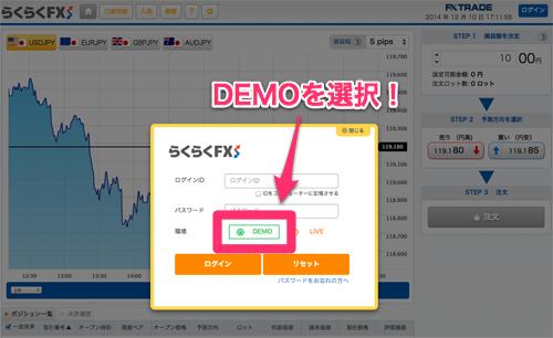 【DEMO】を選択し、デモ登録したログインIDとパスワードを入力!
