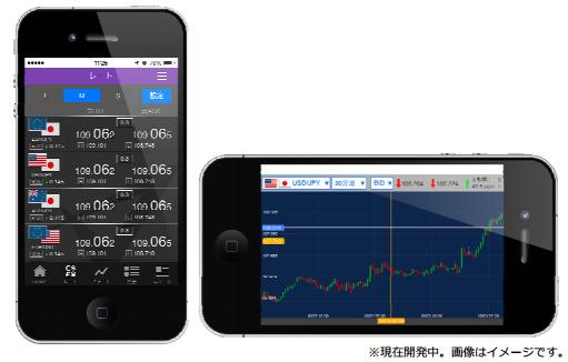 トライオートFX専用のスマートフォンアプリ