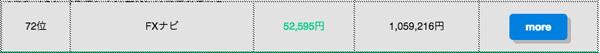 FXナビは現在72位
