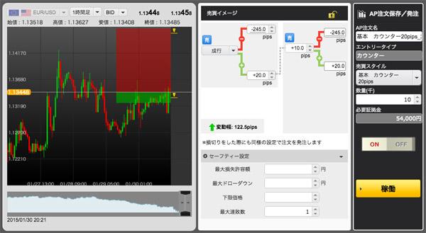 ユーロ/米ドル基本カウンター20pips