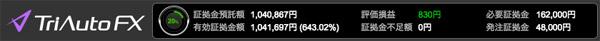 トライオートFXグランプリ結果2015年2月17日