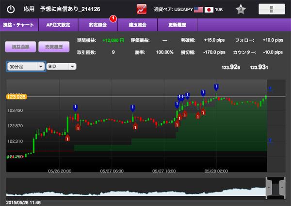 ドル円のAP注文