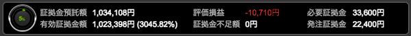 2015-06-07のトライオートFX口座残高
