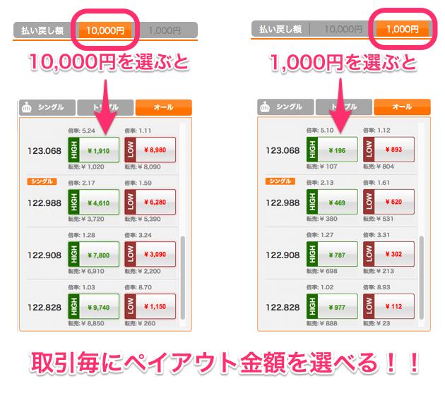 1000円ペイアウトも選択できるように!