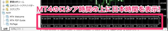 FXTF MT4 日本時間表示インジケーター