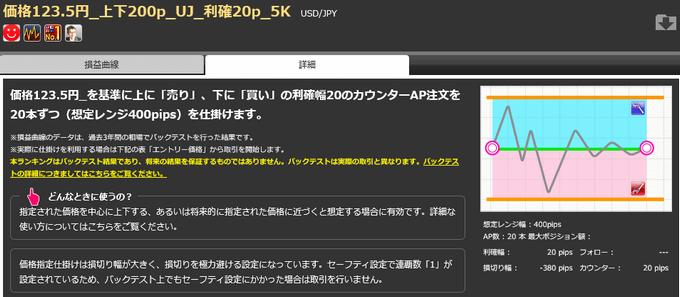 価格123.5円_上下200p_UJ_利確20p_5Kの仕掛け詳細