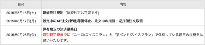 トライオートFXでトルコリラ/円の取扱開始