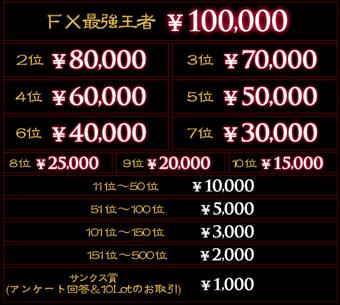 G-1賞金