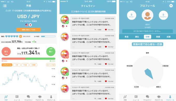 かるFXのアプリ画面