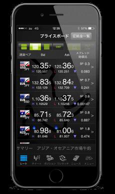 iPhone Cymo