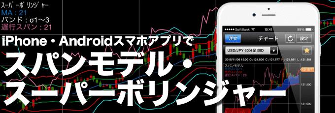 iPhone/Androidスマホアプリでスパンモデル・スーパーボリンジャー