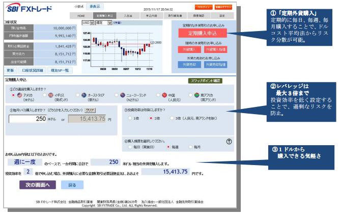 レバレジッジ付き定期外貨取引の取引画面