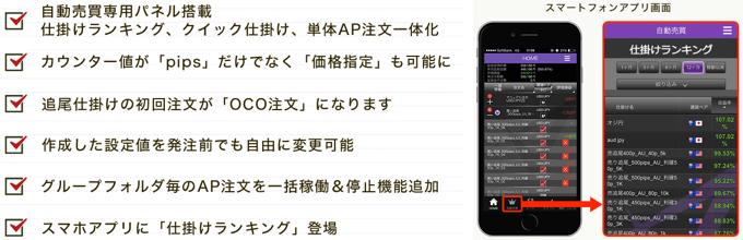 自動売買注文のリニューアル画面