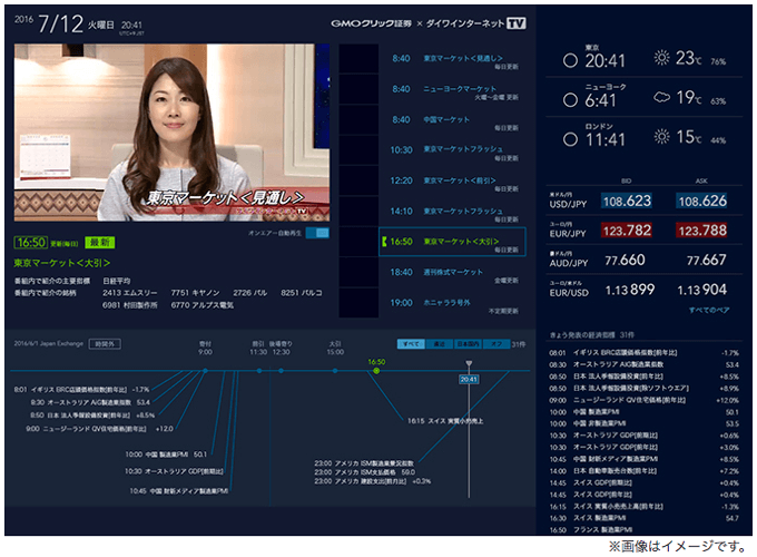 GMOクリックTV 投資チャンネル