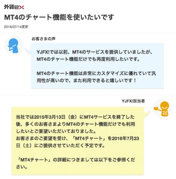 YJFX!がMT4チャートのリリースを発表