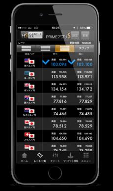 FXプライム byGMOのiPhoneアプリ「PRIMEアプリS」