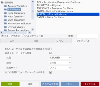 JForexのインジケーターページ