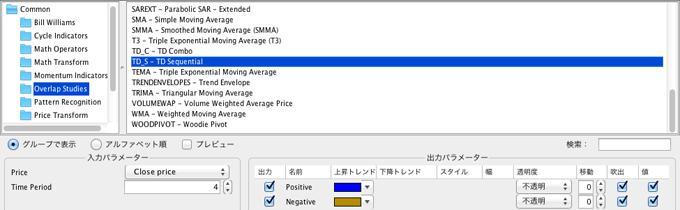 デューカスコピー・ジャパン「JForex」搭載インディケーター