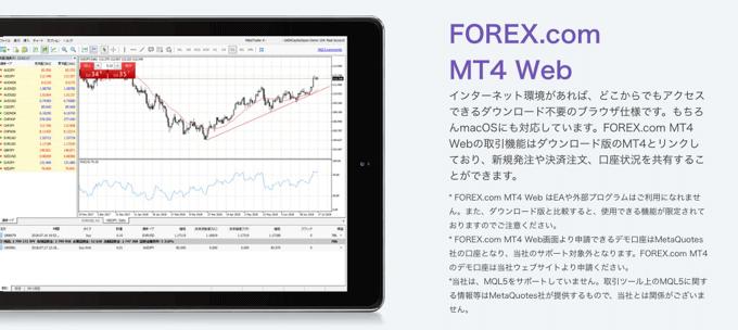 FOREX.comのウェブ版MT4