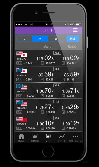 インヴァスト証券 トライオートFXのiPhoneアプリ