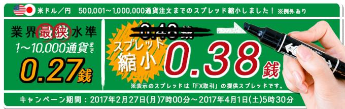 米ドル:円スプレッド縮小